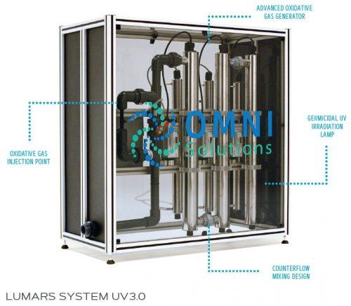 OMNI LUMARS System